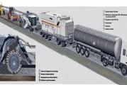 <span style='font-weight:300;'>Wirtgen à la 49eme FIA</span><br/>Conférence sur le traitement et la stabilisation des sols