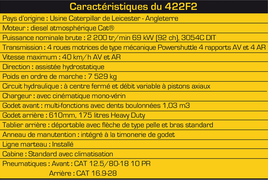 fiche technique cat 422F2