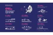 Stockholm offre des opportunités lucratives aux entreprises internationales de construction
