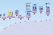 Digitalisation des ports : Le groupe Serport se dote d'une nouvelle Filiale APCS